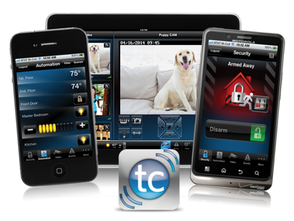 Smartphone Home Automation security and home automation – ftc
